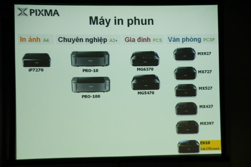 Các dòng máy in mới của Canon năm 2013