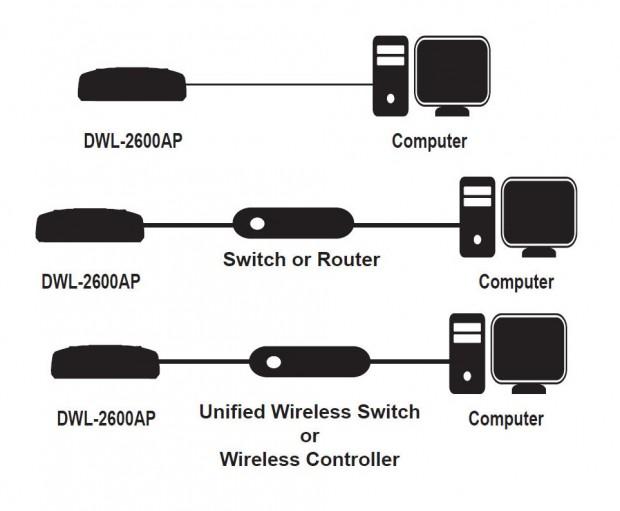 DLink-DWL-2600AP-03