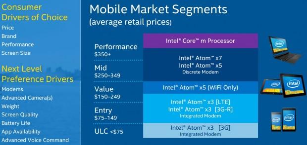 Intel-MWC1