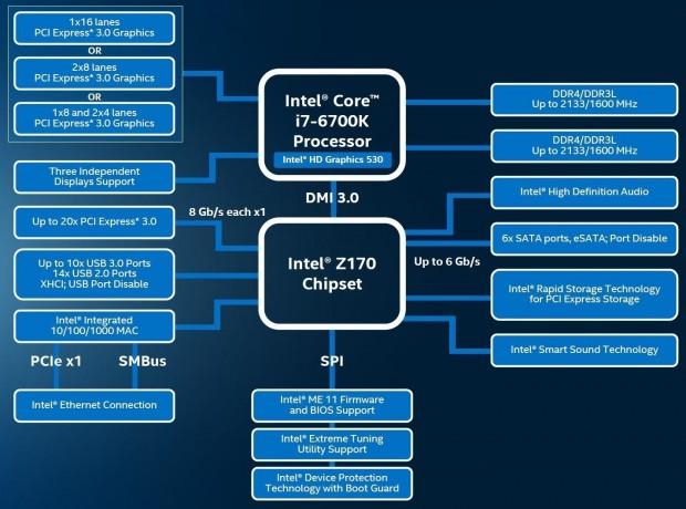 intel-6th-gen-core-skylake-2