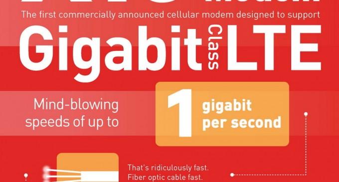 Qualcomm trình diễn kết nối di động 1Gbps, LTE và 5G