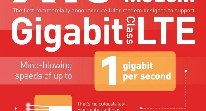 Qualcomm công bố modem LTE X16 hỗ trợ 1Gbps đầu tiên của thế giới