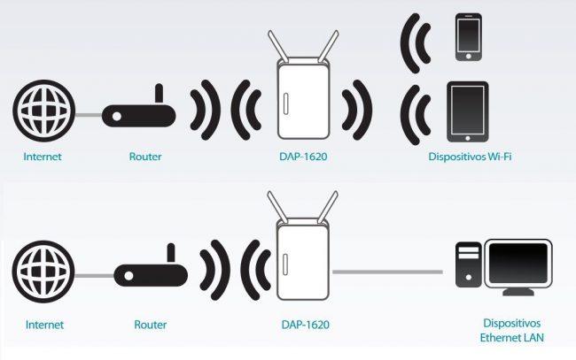 d-link-extender-dap-1620-01