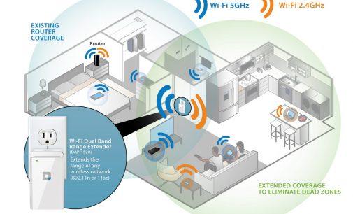 Mở rộng sóng Wi-Fi với giải pháp Extender của D-Link