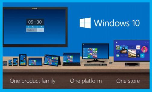 Microsoft và những con số