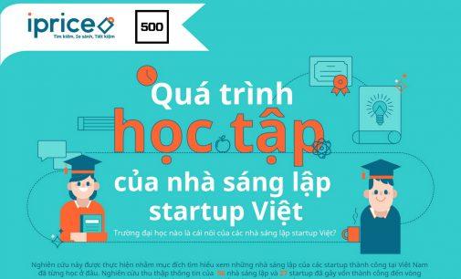Startup Việt học hành ra sao?