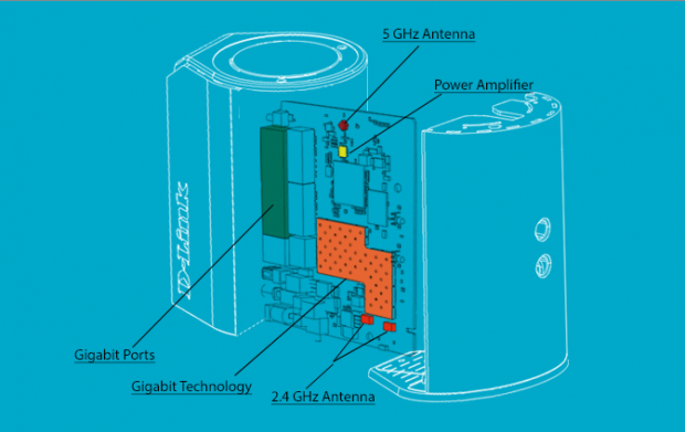 dlink-router-dir-818w-inside