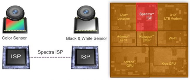 qualcomm-clear-sight-2