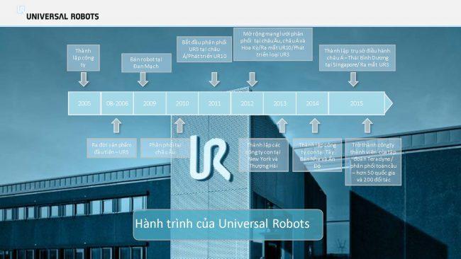 161006-universal-robots-present-03