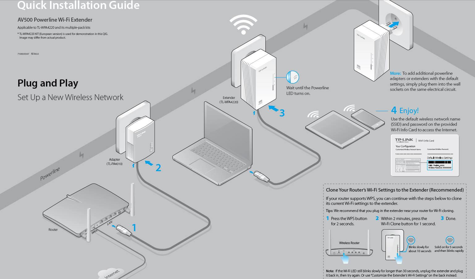 M Rng Sng Wi Fi Qua Ng Dy In Trong Nh Vi Tp Link Tplink Powerline Diagram Hng Dn Ci T V Cng N Gin