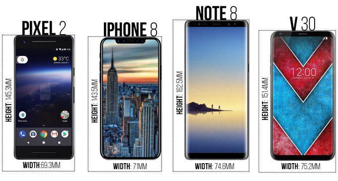 Thử so sánh giữa các smartphone đầu bảng