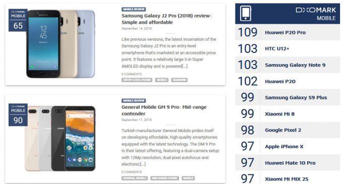 Top 10 smartphone đạt điểm chất lượng chụp ảnh DxOMark cao nhất đầu tháng 10-2018
