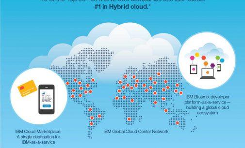 IBM đứng đầu bảng xếp hạng Gartner năm 2019 về dịch vụ trung tâm dữ liệu và hạ tầng tại Châu Á -Thái Bình Dương