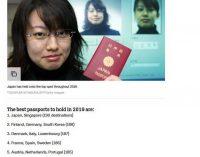 Sức mạnh passport Việt Nam 10-2019