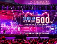Alibaba lại phá kỷ lục doanh thu ngày Độc thân 11-11 với 38 tỷ USD