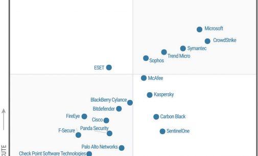 Microsoft được Gartner xếp vào nhóm Leader về nền tảng bảo vệ điểm cuối