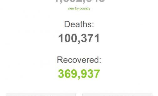 Thế giới hơn 100.000 người chết vì coronavirus