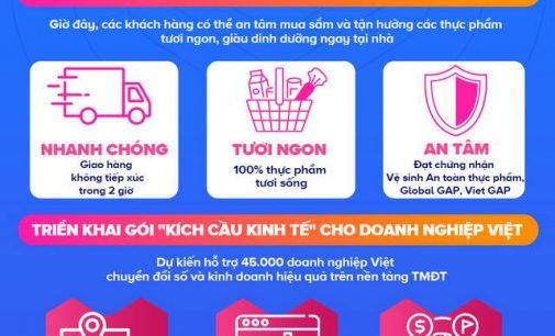 Lazada Việt Nam triển khai thêm nhiều giải pháp hỗ trợ cộng đồng và doanh nghiệp Việt thời dịch bệnh