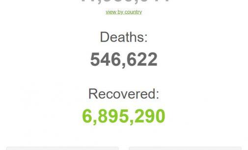 Thế giới ngấp nghé vượt mốc 12 triệu bệnh nhân COVID-19