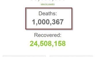 Thế giới đã có hơn 1 triệu người được ghi nhận chết vì coronavirus SARS-CoV-2