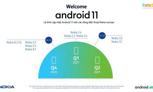 HMD Global công bố lộ trình cập nhật Android 11 cho các smartphone Nokia