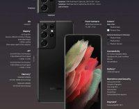 INFOGRAPHICS: Thông số kỹ thuật của dòng smartphone Samsung Galaxy S21 series