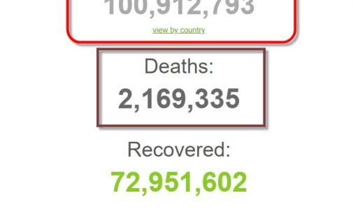 Hơn 100 triệu người trên thế giới đã nhiễm virus gây dịch COVID-19