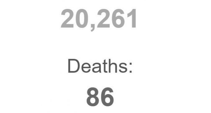 Việt Nam vượt mốc 20.000 ca nhiễm COVID-19